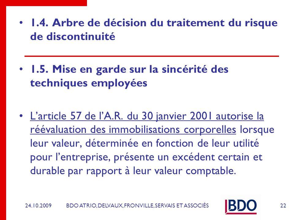 1.4. Arbre de décision du traitement du risque de discontinuité