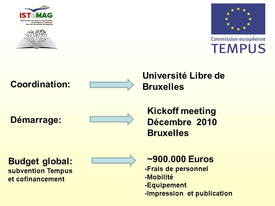 Université Libre de Bruxelles Coordination: