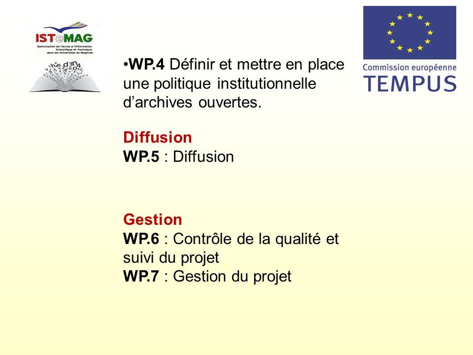 WP.4 Définir et mettre en place une politique institutionnelle d'archives ouvertes.