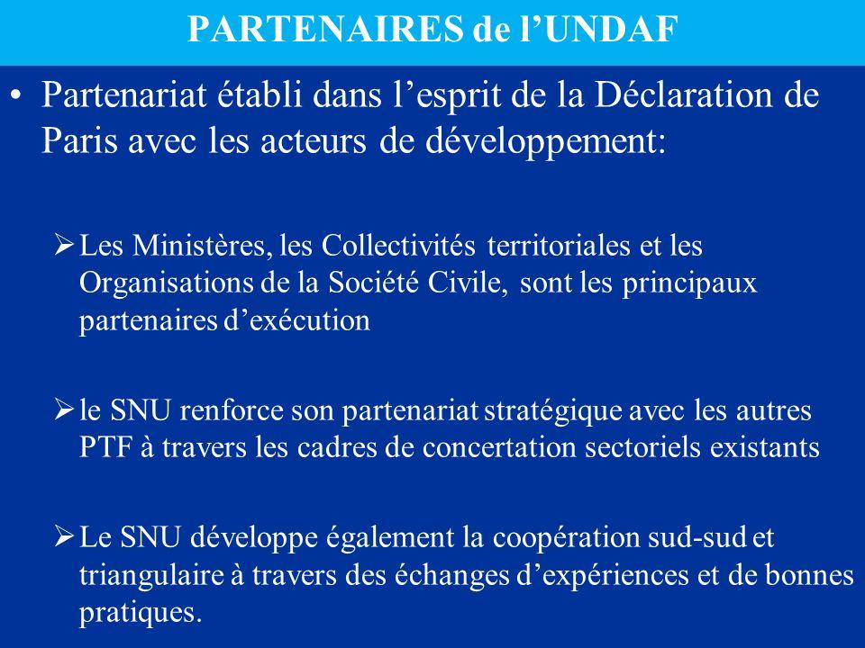PARTENAIRES de l'UNDAF