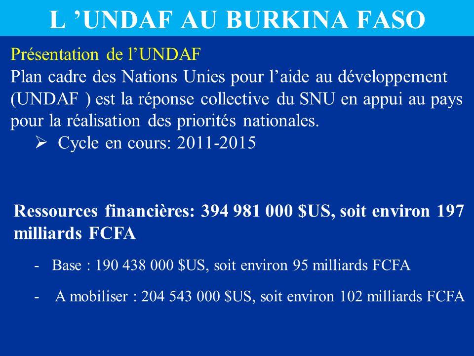 L 'UNDAF AU BURKINA FASO