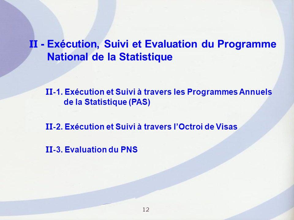 II - Exécution, Suivi et Evaluation du Programme National de la Statistique