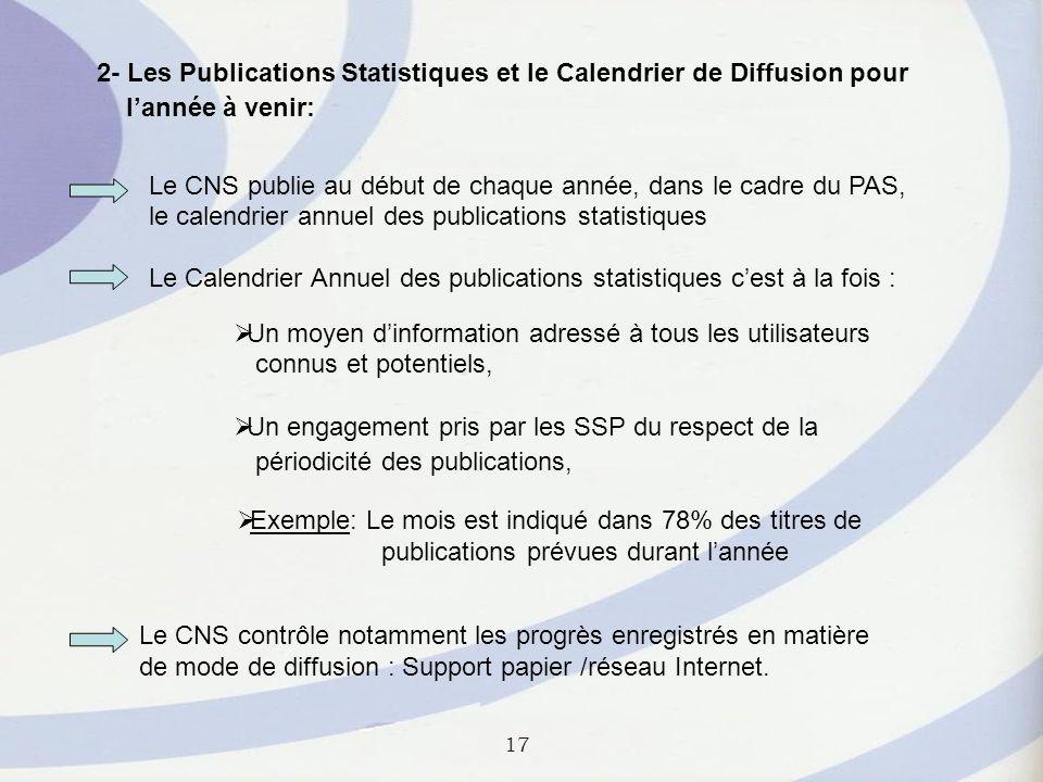 2- Les Publications Statistiques et le Calendrier de Diffusion pour