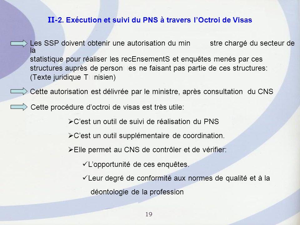II-2. Exécution et suivi du PNS à travers l'Octroi de Visas