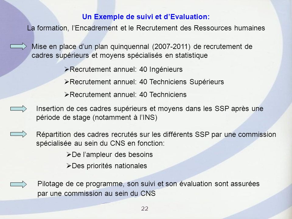 Un Exemple de suivi et d'Evaluation: