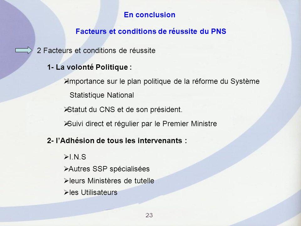 Facteurs et conditions de réussite du PNS