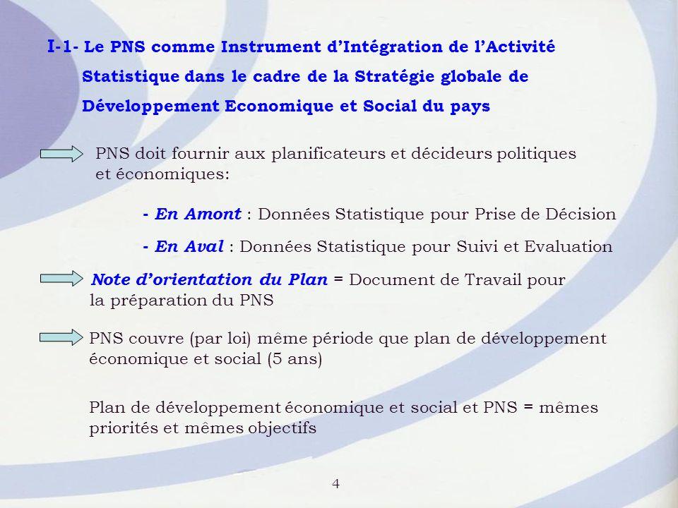 I-1- Le PNS comme Instrument d'Intégration de l'Activité