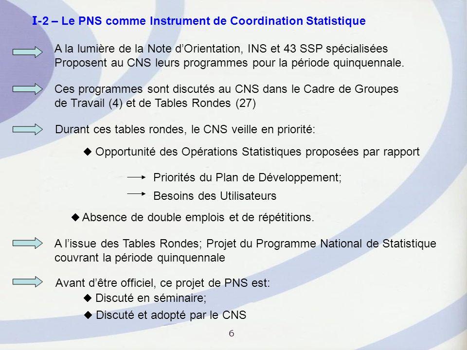 I-2 – Le PNS comme Instrument de Coordination Statistique