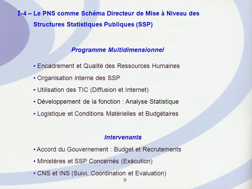 I-4 – Le PNS comme Schéma Directeur de Mise à Niveau des
