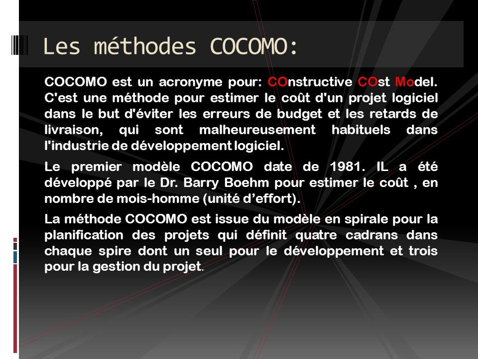 Les méthodes COCOMO: