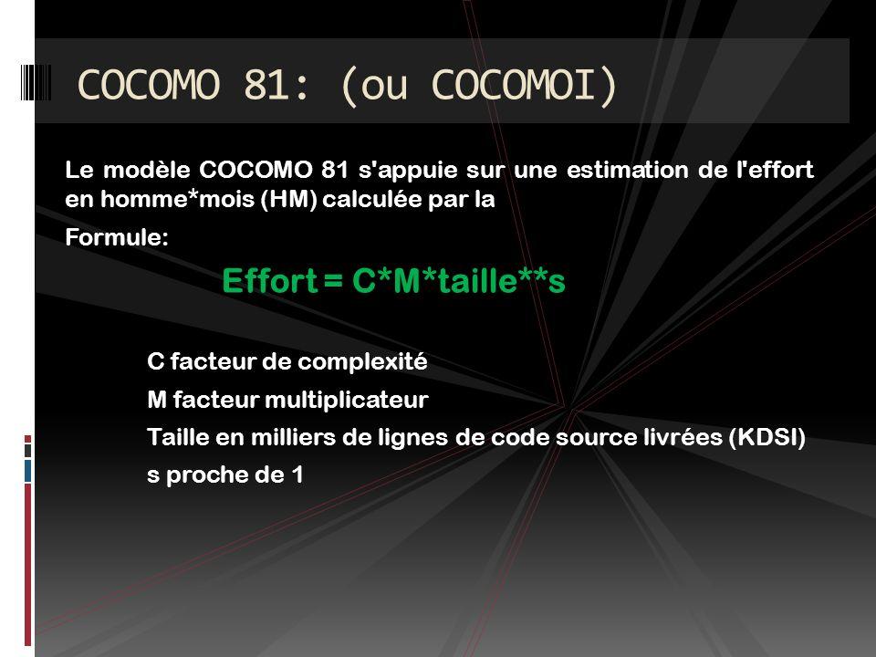COCOMO 81: (ou COCOMOI) Le modèle COCOMO 81 s appuie sur une estimation de l effort en homme*mois (HM) calculée par la.