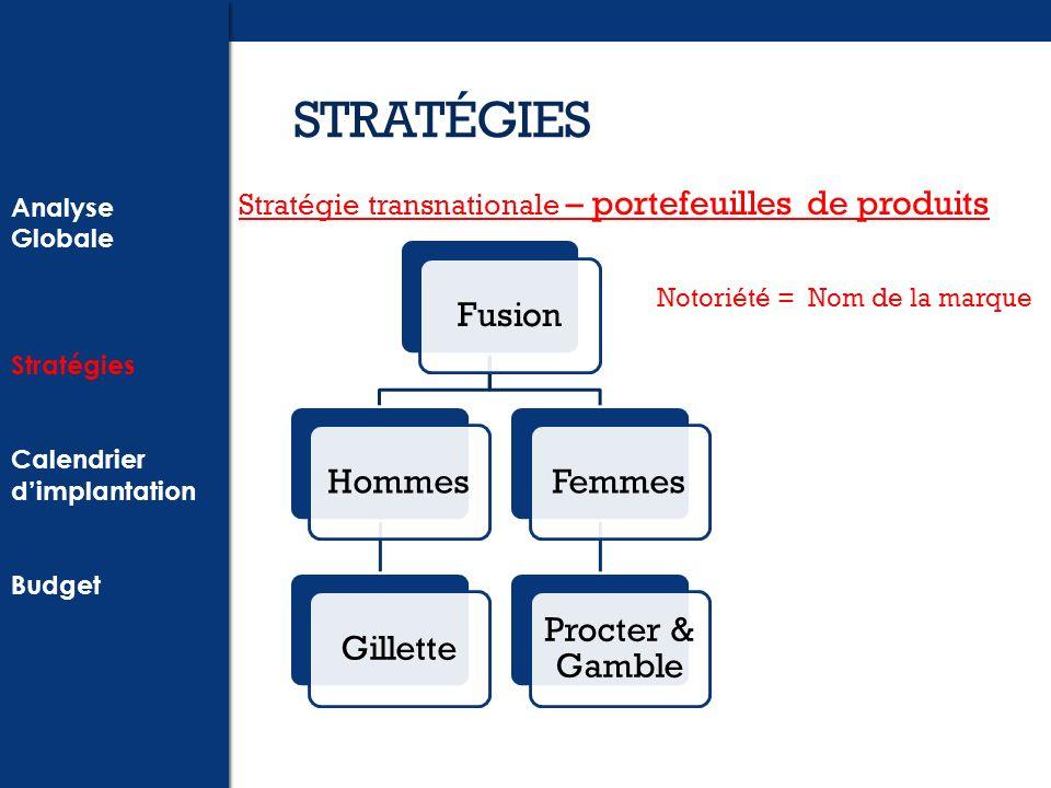 STRATÉGIES Fusion Hommes Gillette Femmes Procter & Gamble