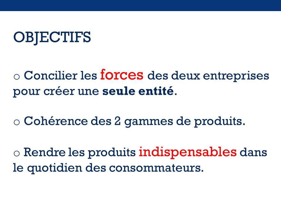 OBJECTIFS Concilier les forces des deux entreprises pour créer une seule entité. Cohérence des 2 gammes de produits.