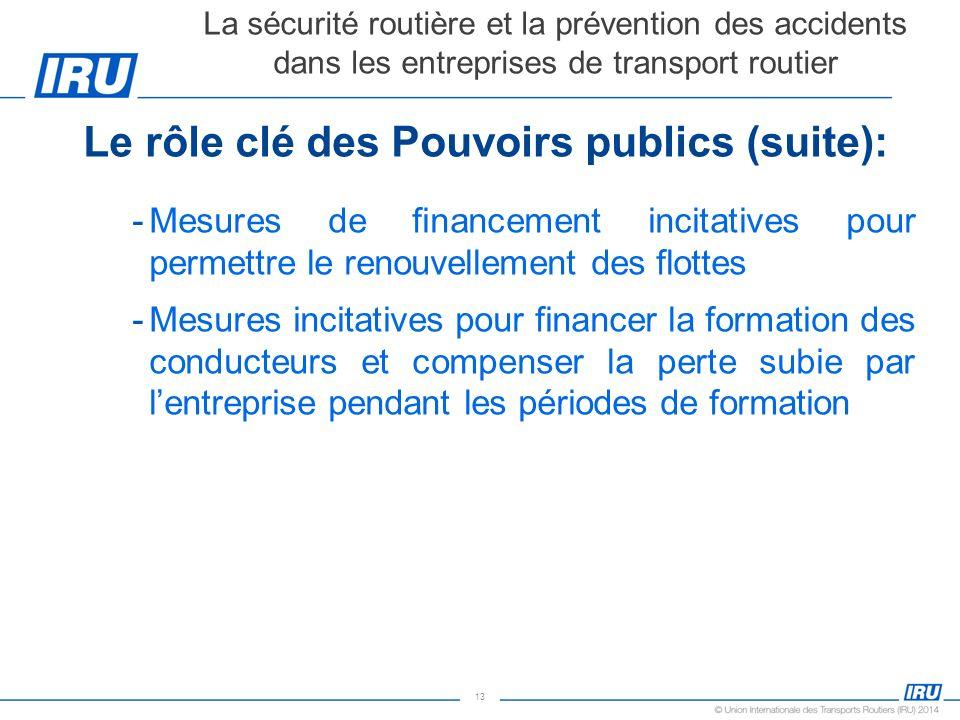 Le rôle clé des Pouvoirs publics (suite):