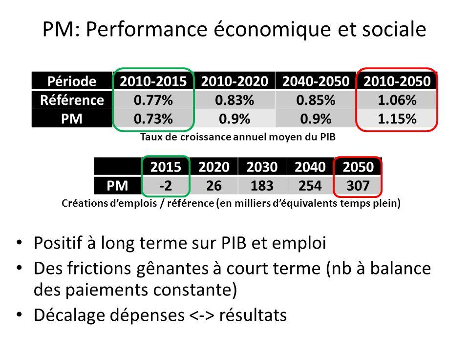 PM: Performance économique et sociale
