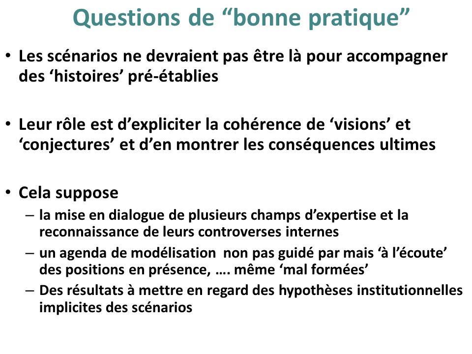 Questions de bonne pratique