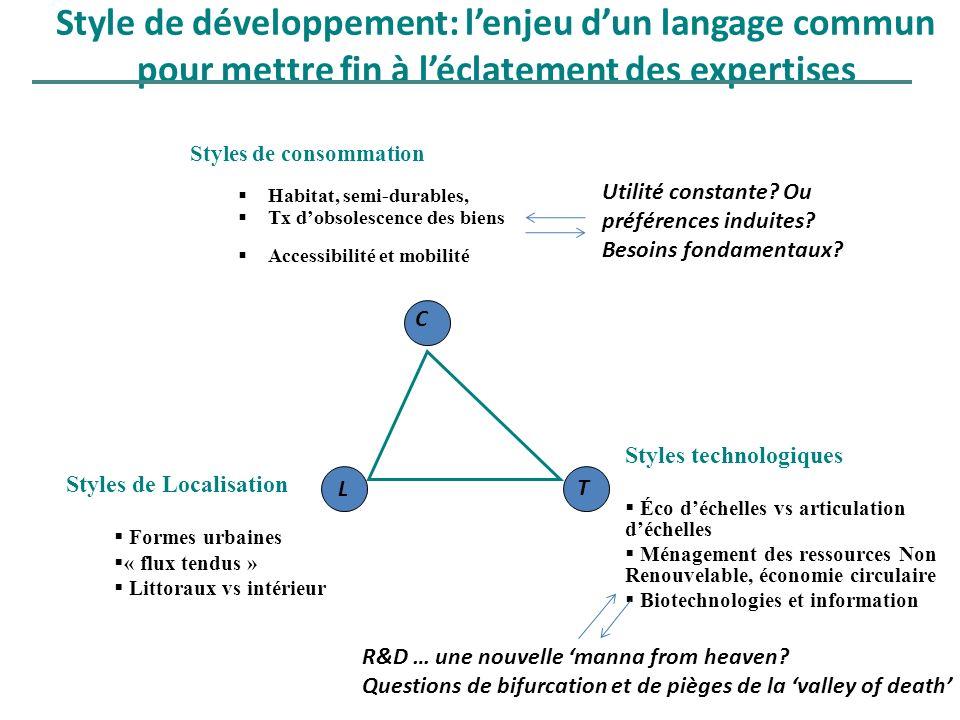 Style de développement: l'enjeu d'un langage commun pour mettre fin à l'éclatement des expertises