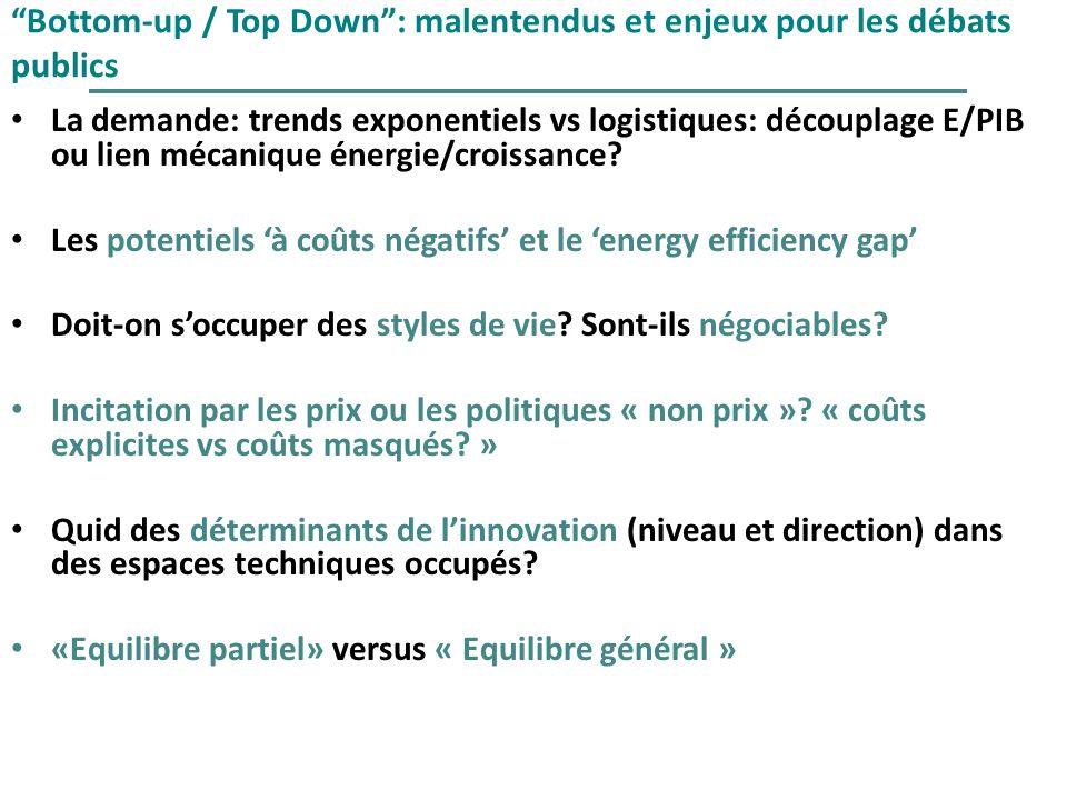 Bottom-up / Top Down : malentendus et enjeux pour les débats publics