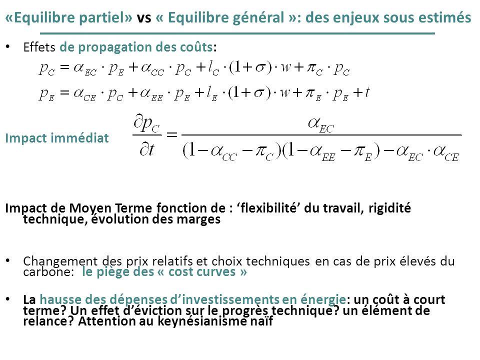 «Equilibre partiel» vs « Equilibre général »: des enjeux sous estimés