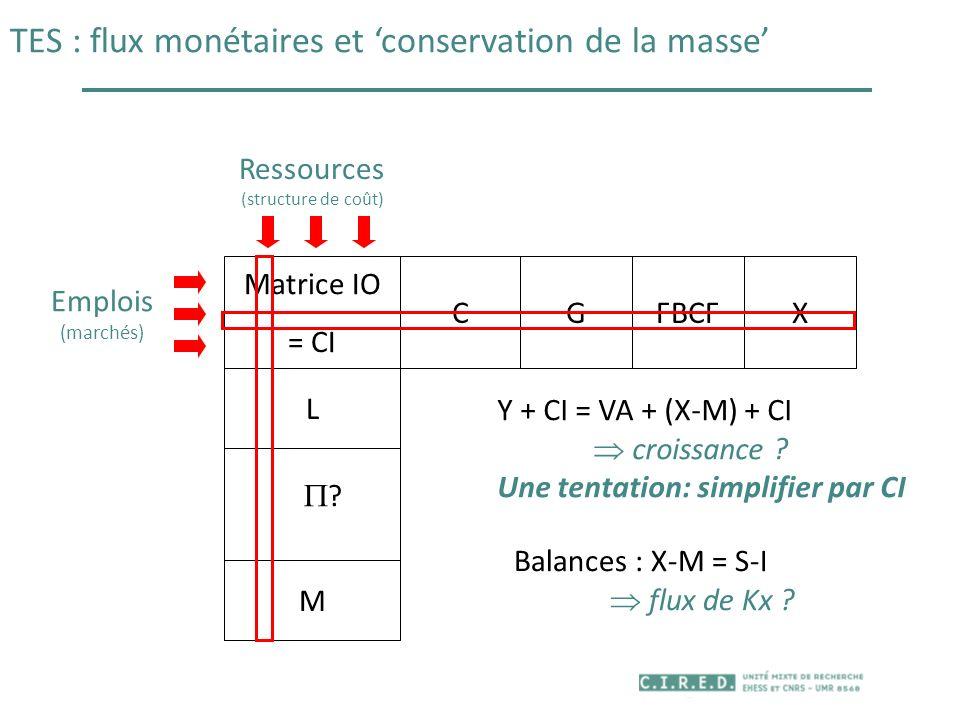 TES : flux monétaires et 'conservation de la masse'