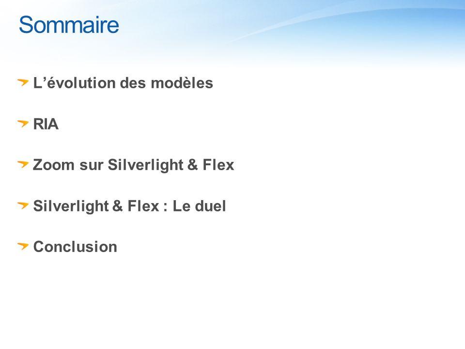 Sommaire L'évolution des modèles RIA Zoom sur Silverlight & Flex