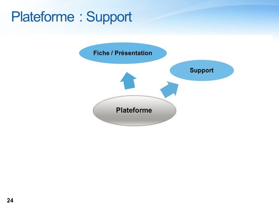 Plateforme : Support NAK 24