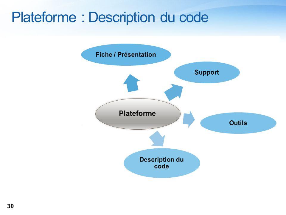 Plateforme : Description du code