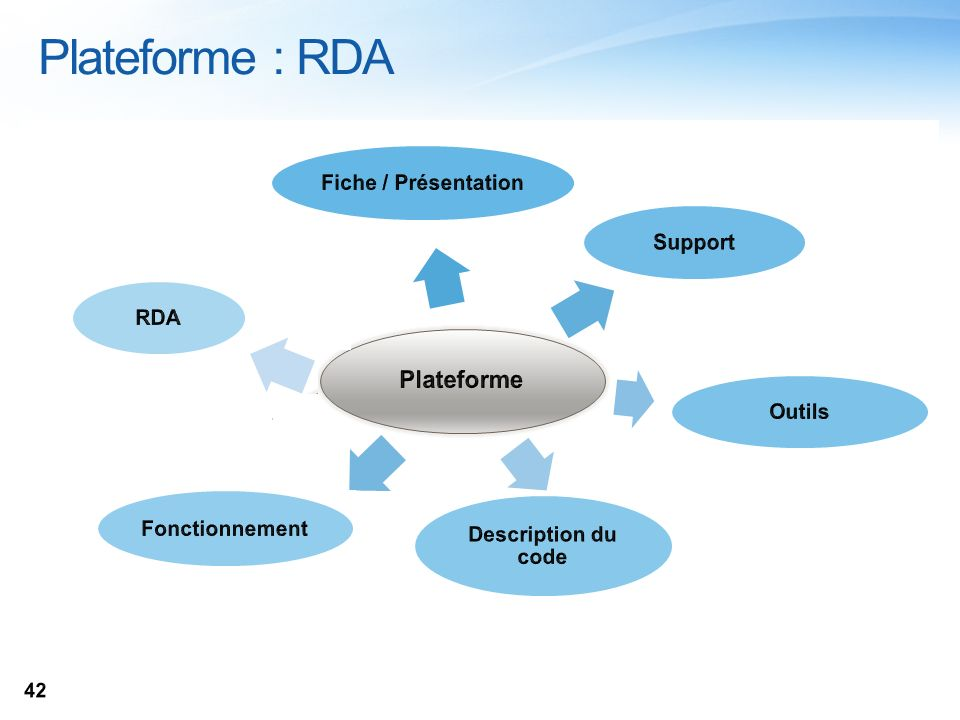 Plateforme : RDA NAK