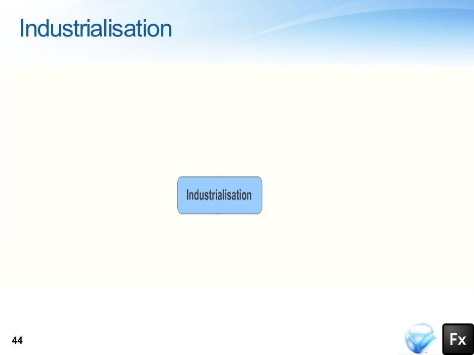 Industrialisation NAK.