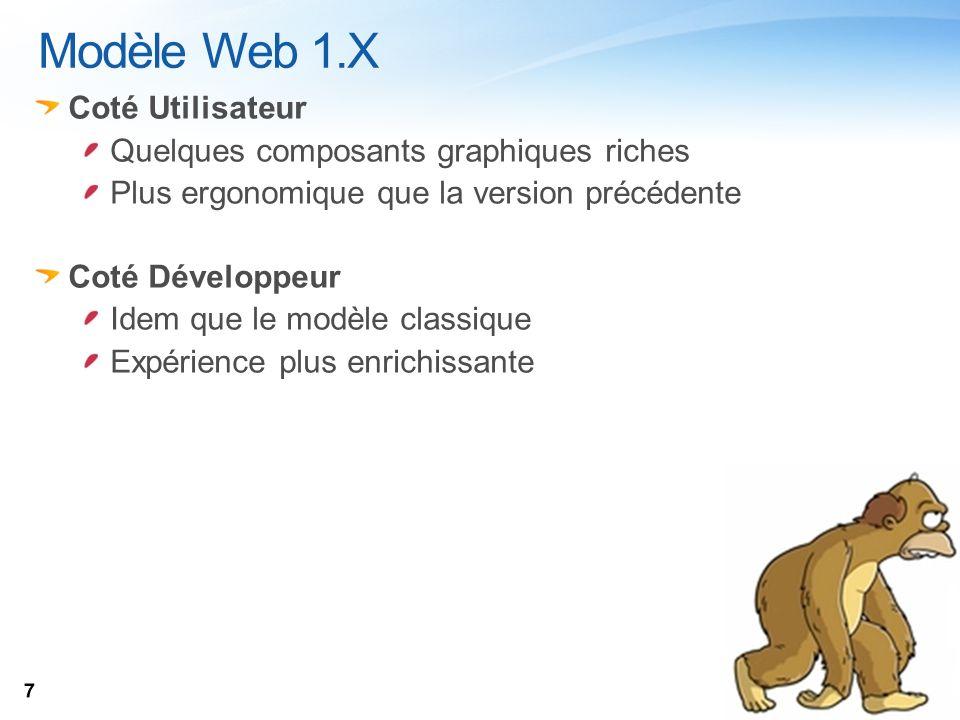 Modèle Web 1.X Coté Utilisateur Quelques composants graphiques riches