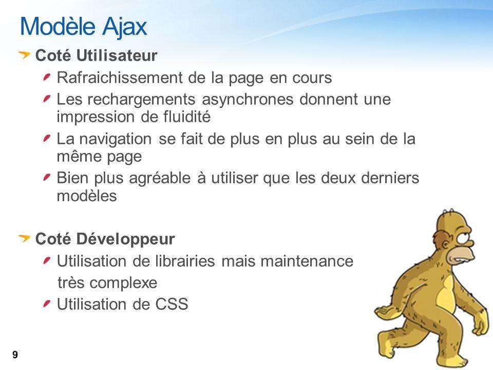 Modèle Ajax Coté Utilisateur Rafraichissement de la page en cours