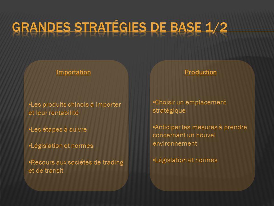 Grandes stratégies de base 1/2