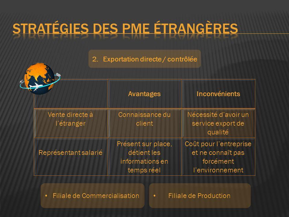 Stratégies des PME étrangères