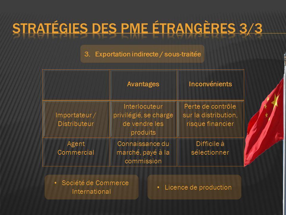 Stratégies des PME étrangères 3/3