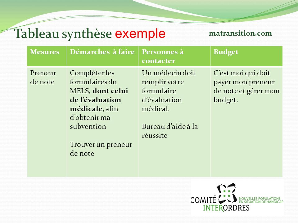 Tableau synthèse exemple