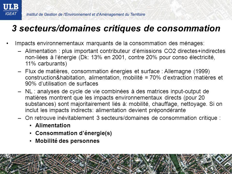 3 secteurs/domaines critiques de consommation