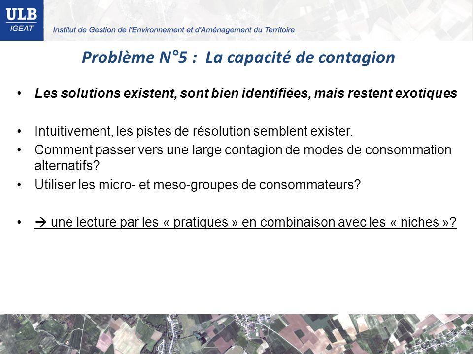 Problème N°5 : La capacité de contagion