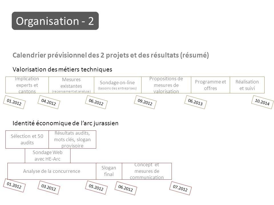 Organisation - 2 Calendrier prévisionnel des 2 projets et des résultats (résumé) Valorisation des métiers techniques.