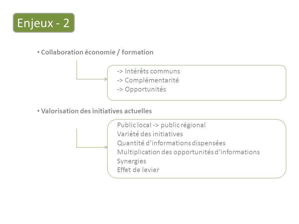 Enjeux - 2 Collaboration économie / formation