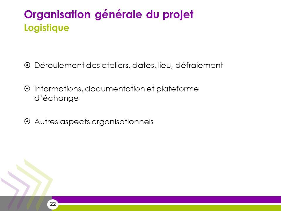 Organisation générale du projet