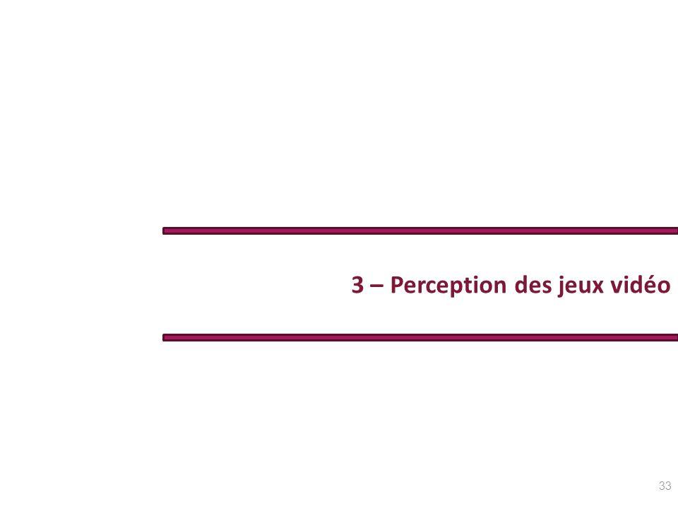 3 – Perception des jeux vidéo