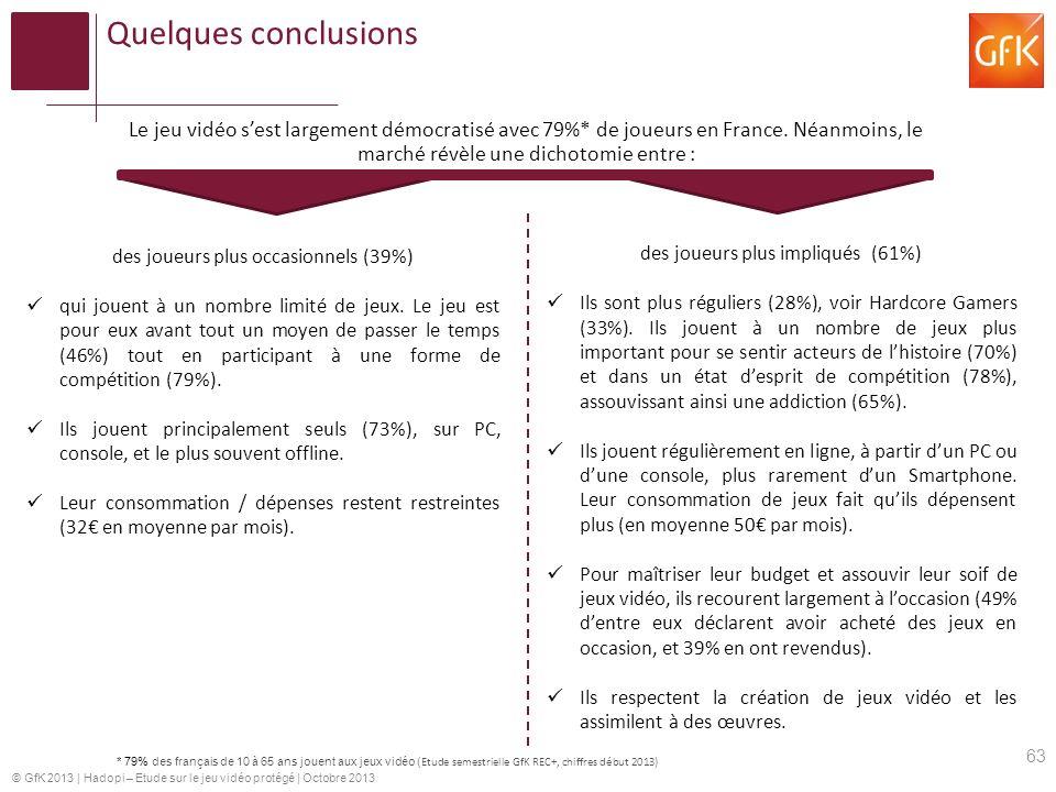 Quelques conclusions Le jeu vidéo s'est largement démocratisé avec 79%* de joueurs en France. Néanmoins, le marché révèle une dichotomie entre :