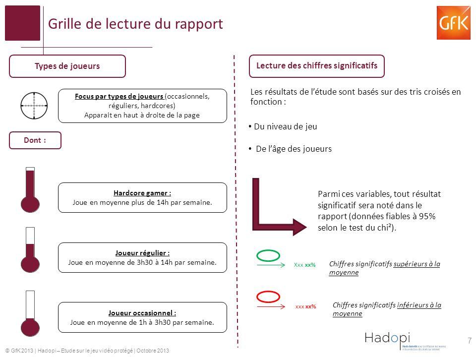 Grille de lecture du rapport