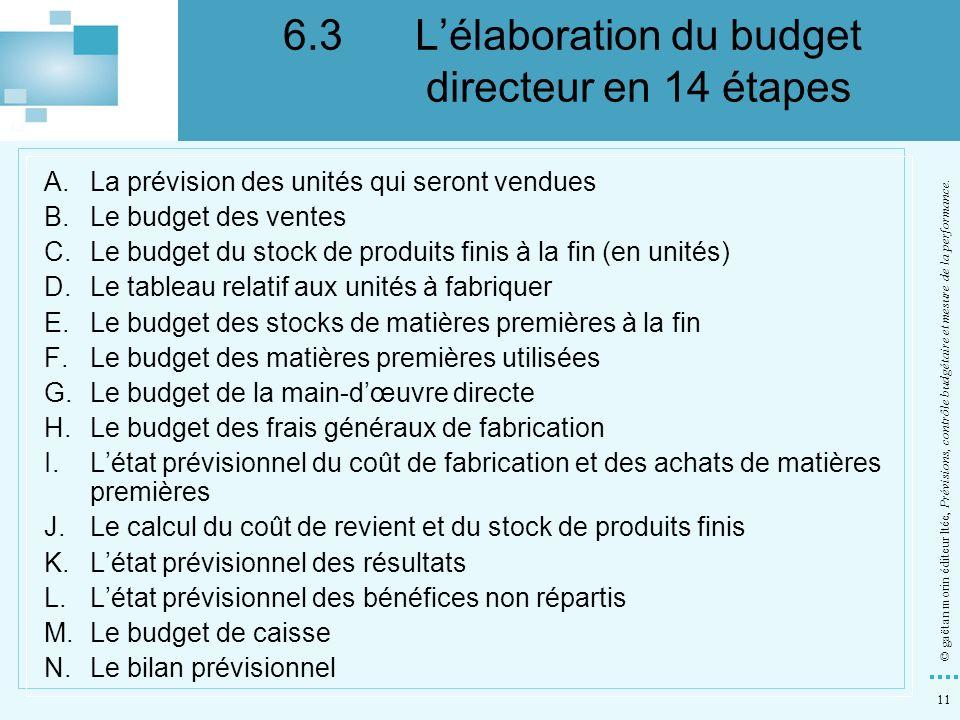 6.3 L'élaboration du budget directeur en 14 étapes