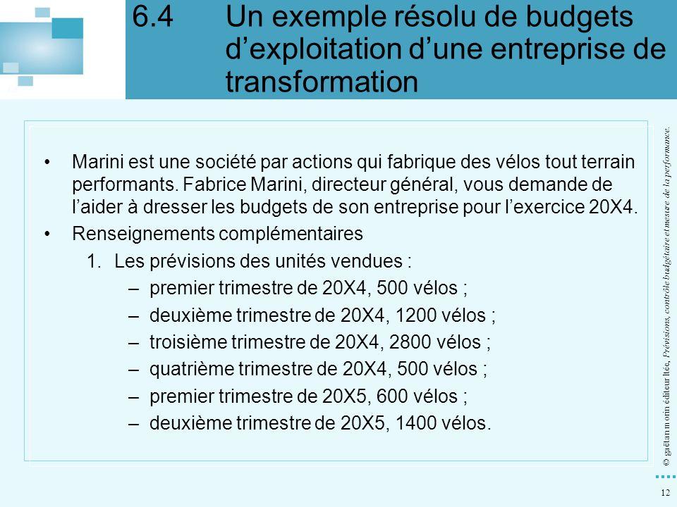 6.4 Un exemple résolu de budgets d'exploitation d'une entreprise de transformation