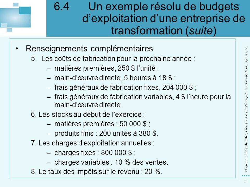6.4 Un exemple résolu de budgets d'exploitation d'une entreprise de transformation (suite)