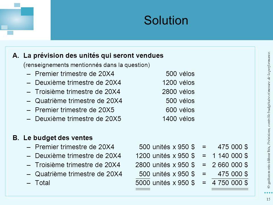 Solution La prévision des unités qui seront vendues