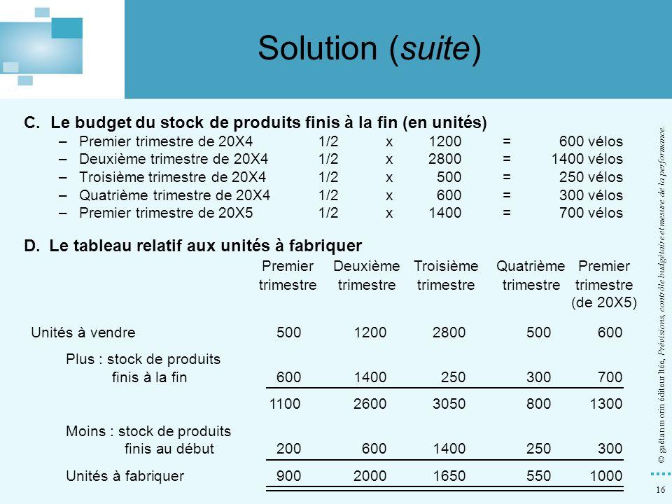 Solution (suite) Le budget du stock de produits finis à la fin (en unités) Premier trimestre de 20X4 1/2 x 1200 = 600 vélos.