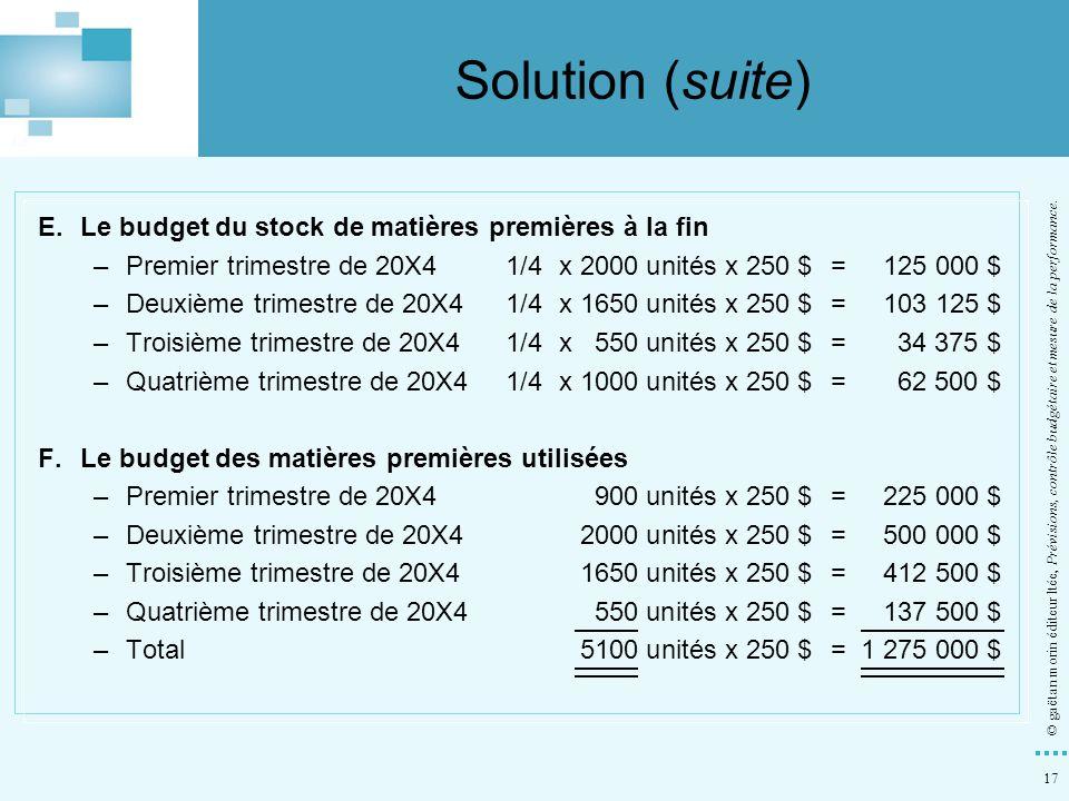 Solution (suite) Le budget du stock de matières premières à la fin