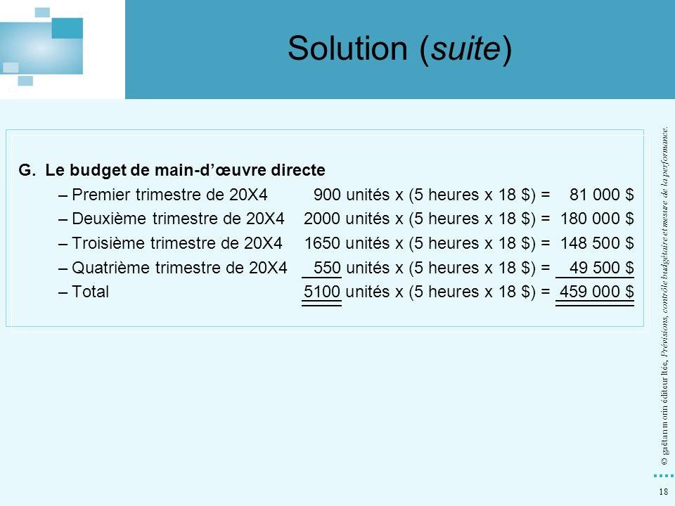 Solution (suite) Le budget de main-d'œuvre directe